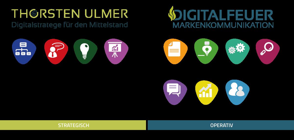 Digitalberatung und Digitalagentur: Komplette Leistungen für Ihr Digitalprojekt